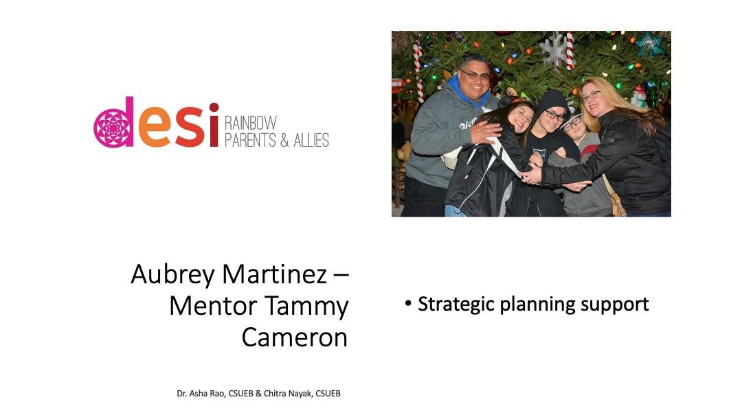 Women in Leadership Presentation Slide 2