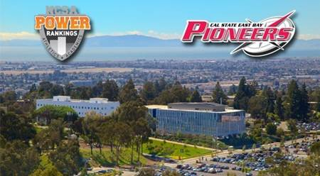 Cal State East Bay ranked in Top 100 NCSA Power Rankings 2013.jpg