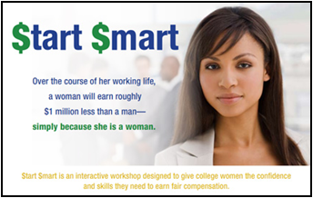 Over the course of her working life, a woman will earn roughly $1 million less than a man.  $tart $mart strives to close that gap. (Photo: aauw.org)